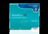 Minoxidil Mylan 2 %, Solution Pour Application Cutanée à Savenay